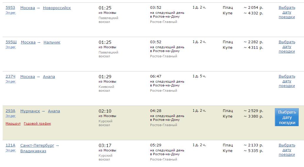 Цена билетов на самолет москва минск