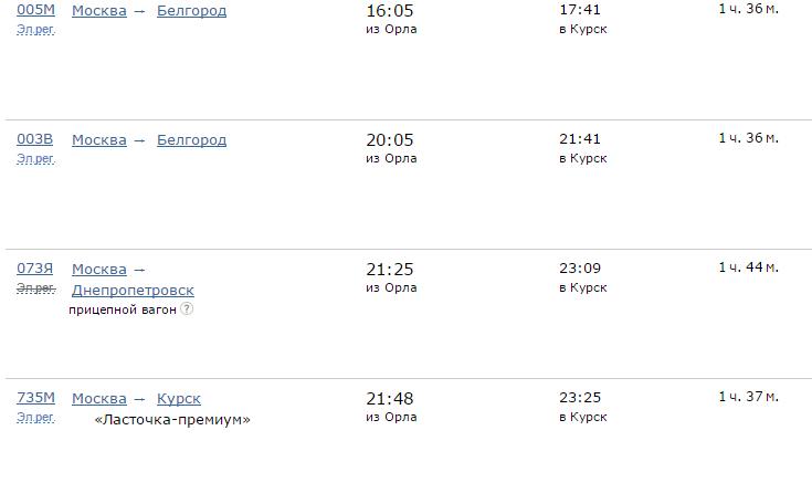 Поезд москва днепропетровск поезд наличие билетов