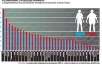 В каких странах выплачивают денежное вознаграждение за похудение