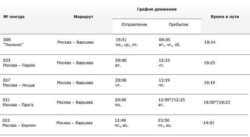 Схема движения поезда москва-прага